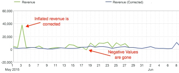 calc-metrics-revenuecomparisonchart