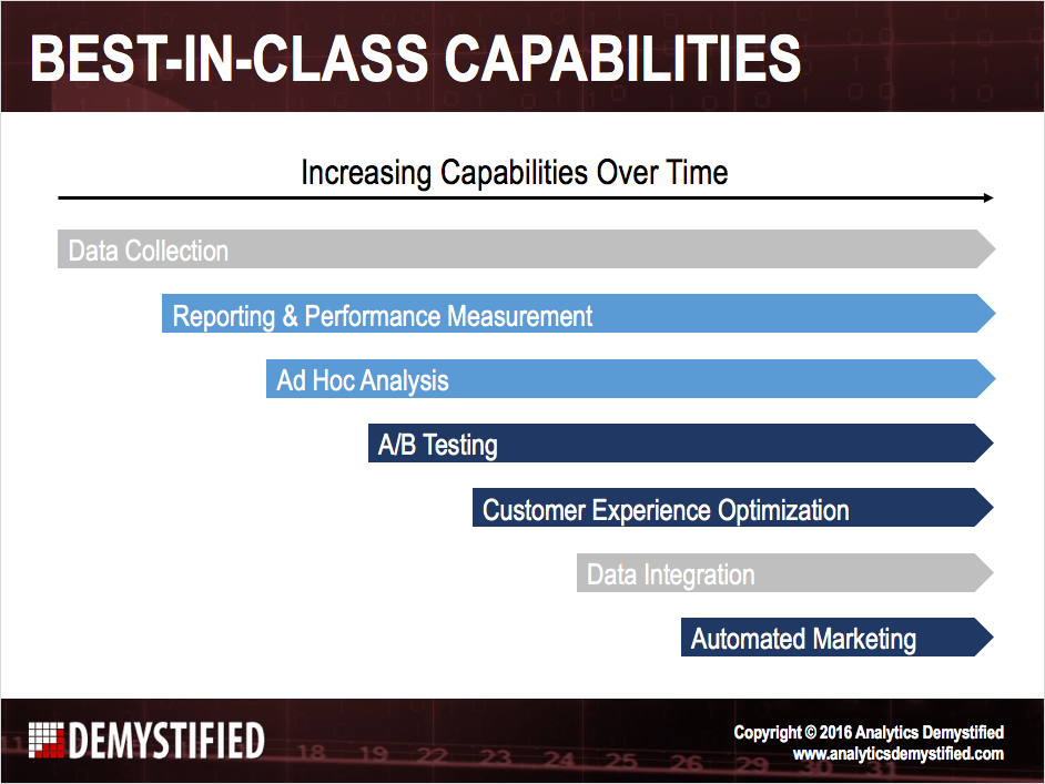 Analytics Capabilities_v2